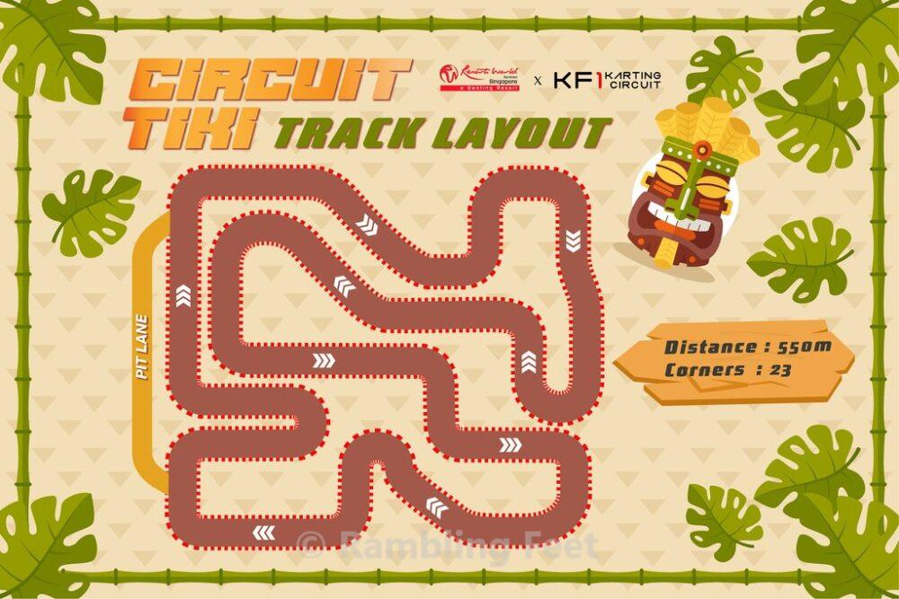 Map of go kart circuit